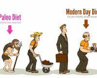 Paleo Dieet: 5 Belangrijkste Regels Van Het Oerdieet, 5 Nadelen + FAQ